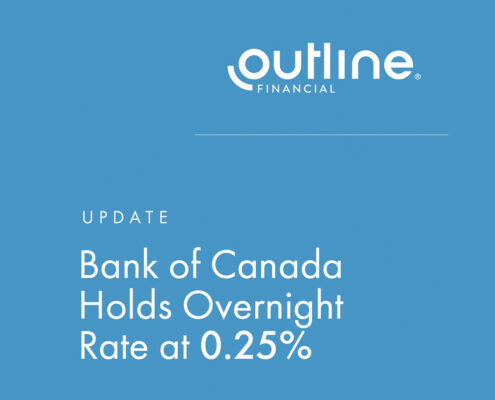 Bank of Canada Holds Overnight Rate at 0.25% Title