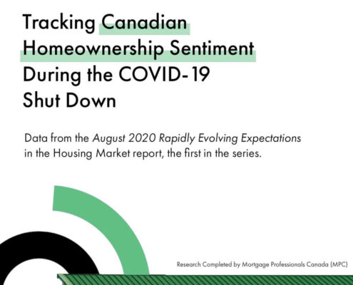 Tracking Canadian Homeownership Sentiment During the COVID-19 Shut Down Title